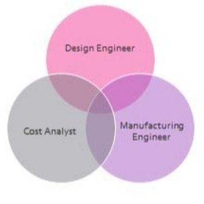 Designing for Additive Manufacturing: Consideratio...
