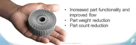 How Metal Additive Manufacturing De...