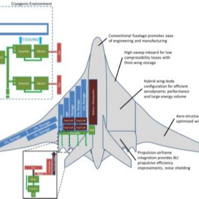 NASA Funds Electric Aircraft, Additive Manufacturing and Rob...