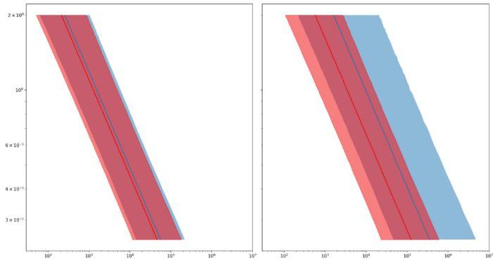 2-EWI-design-surface-finishing-tradeoffs